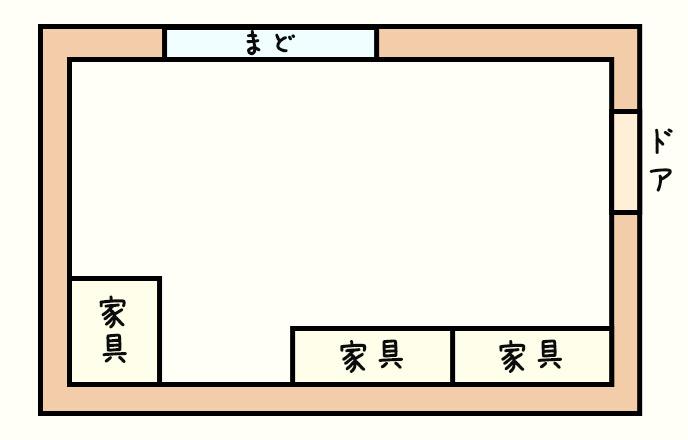 窓に対して部屋が横長の場合の家具の置き方