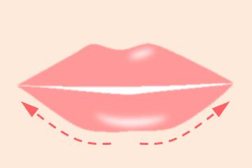 下唇を矢印に沿ってマッサージ