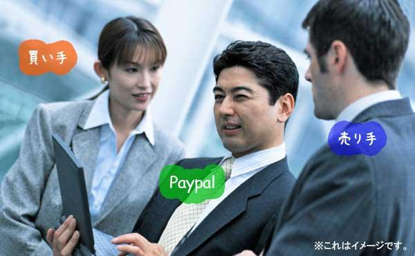 通販の強い味方!PayPal(ペイパル)ならカード決済が安心