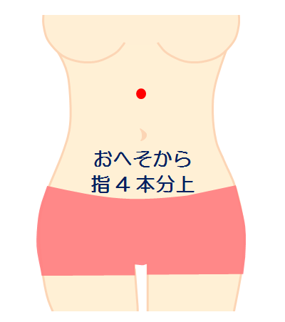 中浣(ちゅうかん)