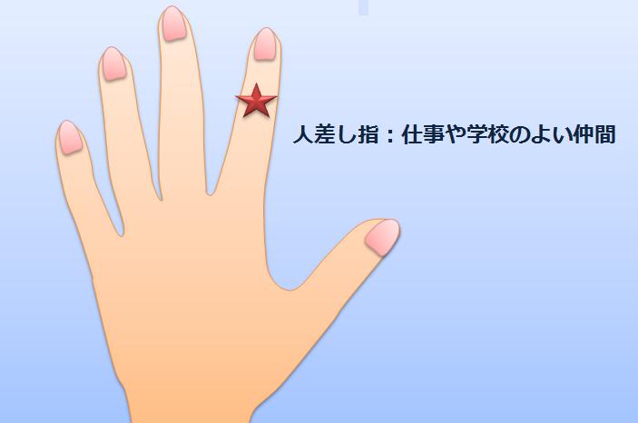 人差し指は仕事や学校の良い仲間