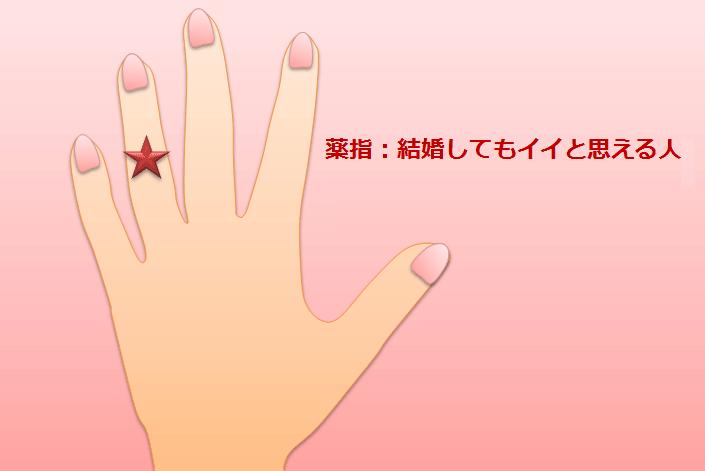 薬指は結婚してもいいと思える人