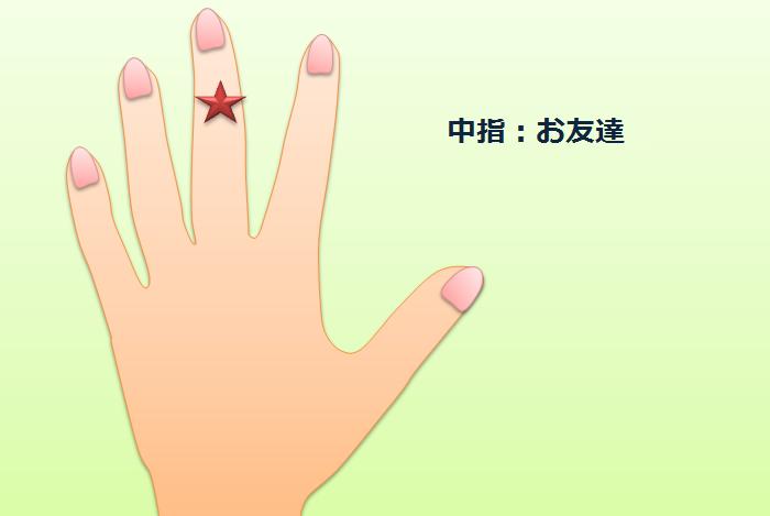 中指は、お友達