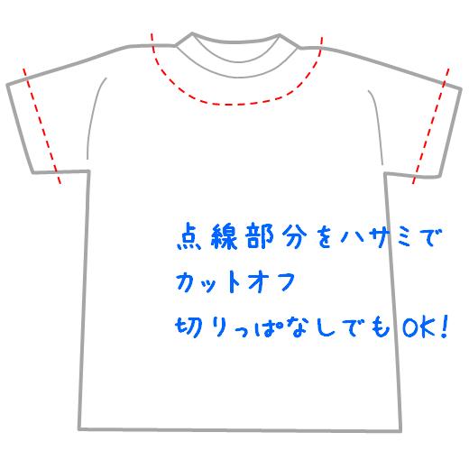 Tシャツのカットオフ