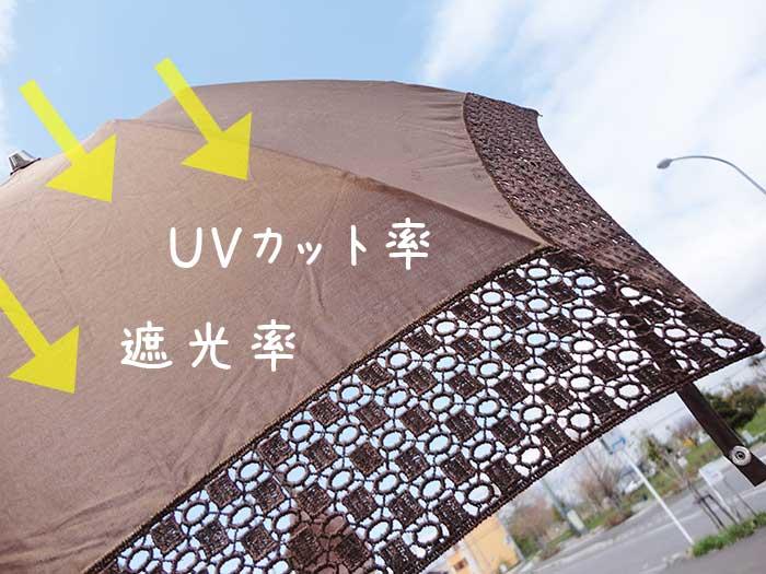 日傘の遮光率
