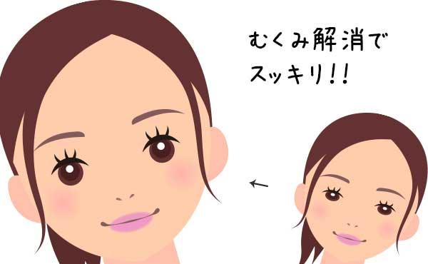 目の腫れに朝のレスキューマッサージ・簡単1分まぶたスッキリ