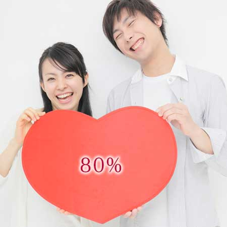 恋の成功率80%