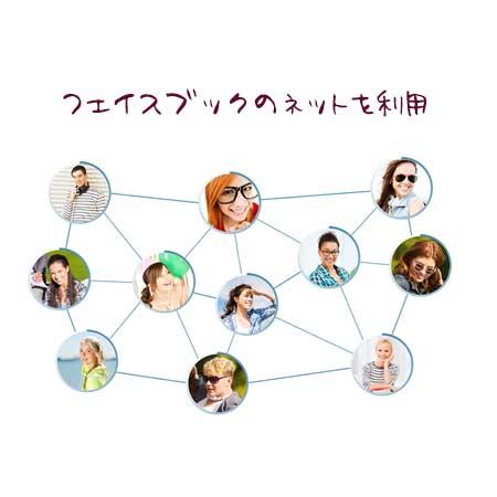SNSの人ネットワーク図