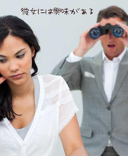 望遠鏡で近くの女性を見る男性