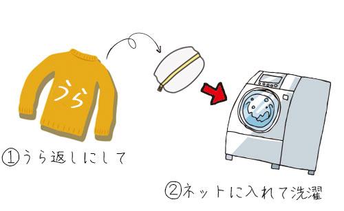 セーターは裏返しにして洗濯ネットに入れて洗濯器に入れて洗います。