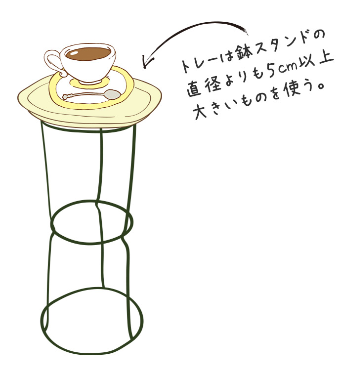 トレーは鉢スタンドの直径よりも5センチ以上大きいものを使う。