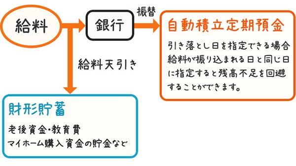 http://cdn.slism.net/2016/03/160316-shikumi.jpg