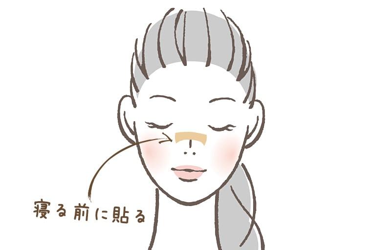 鼻テープは寝る前に貼ろう