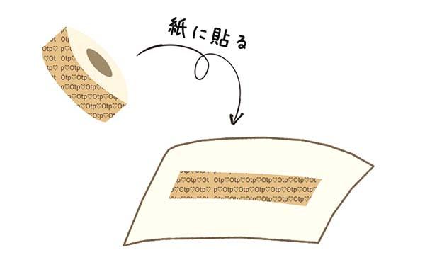 マスキングテープを紙に貼る