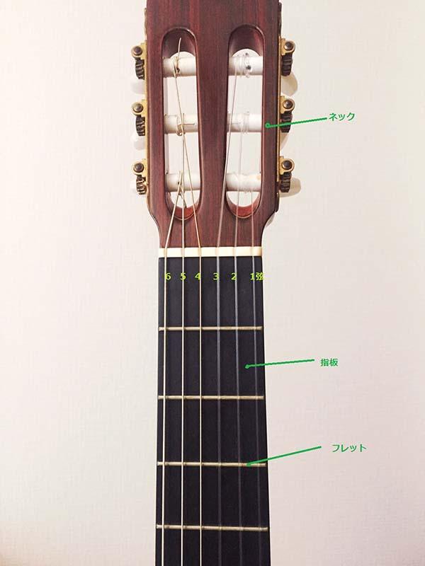 クラシックギターの各部分