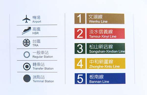 台北の5つの路線