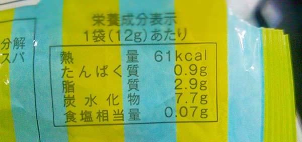 1袋61キロカロリー