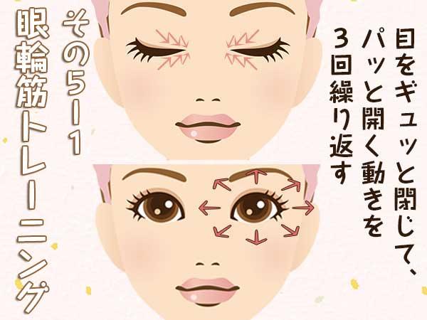 眼輪筋トレーニングのイラスト